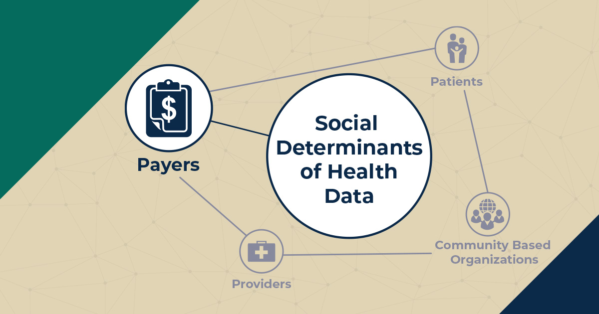 Social Determinants of Health, Payers