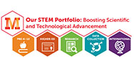 Our STEM Portfolio: Boosting Scientific and Technological Advancement