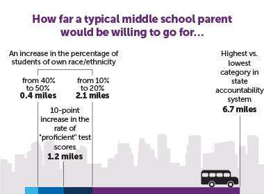 School Choice in DC image
