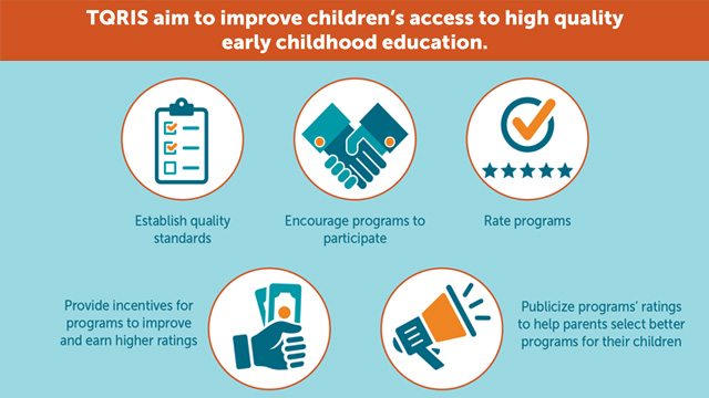 Study High Quality Early Education >> Study Finds Progress And Challenges In Developing Tiered Quality