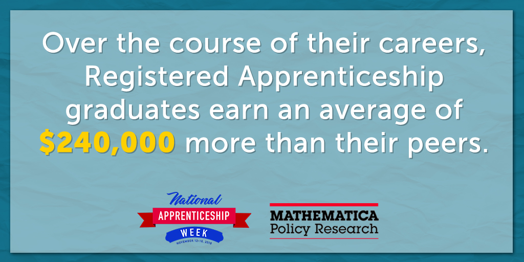 Over the course of their careers, registered apprenticeship graduates earn an average of $240,000 more than their peers.