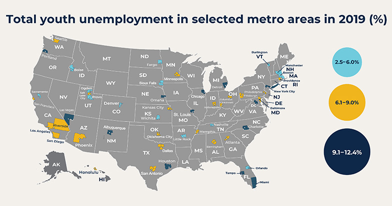 Map of United States with total youth unemployment in selected metro areas in 2019