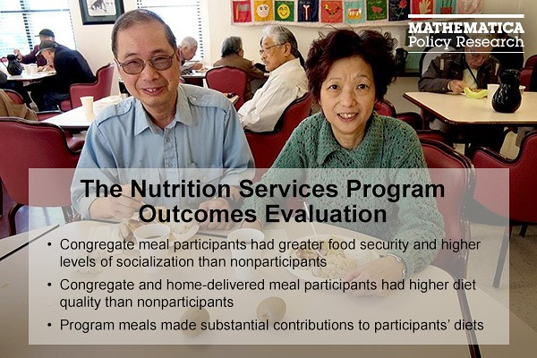 Meal Programs for Older Adults Improve Diet Quality, Food Security, and Socialization