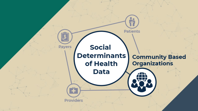 Community Based Organizations, Social Determinants of Health Data
