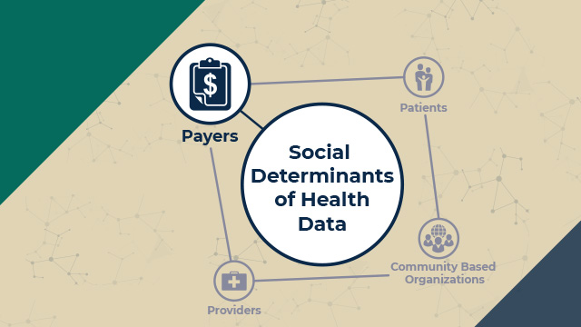 Social Determinants of Health Data Payers
