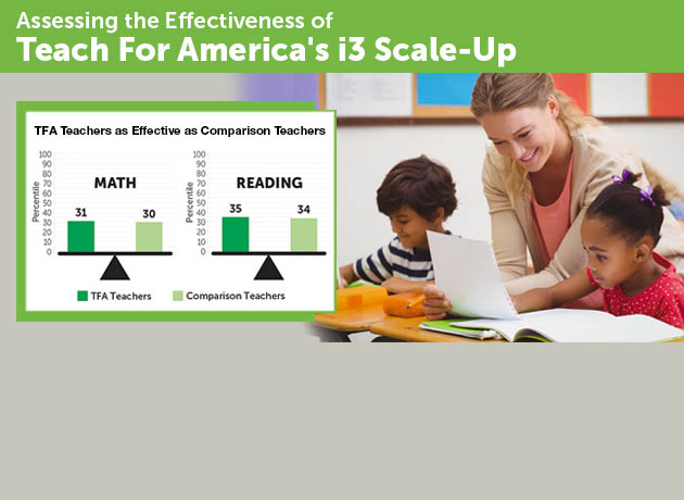 Teach For America i3 Scale-Up Study