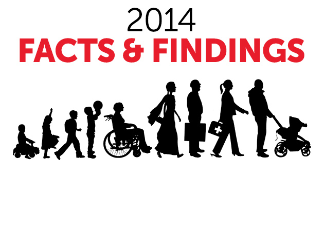 Facts and Findings 2014
